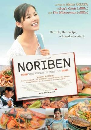 nonchan noriben